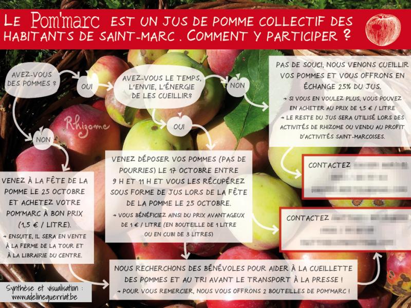 adelineguerriat_pommes